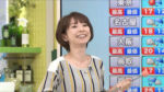 奈良岡希実子さんは、三十路でかわいいお天気お姉さん。ミニで美脚自慢!